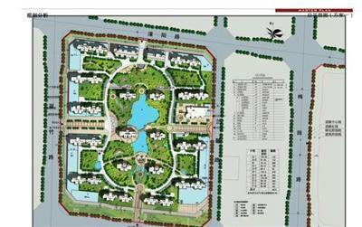 1 万元 建业森林半岛仅有两室好房,只需55万  55 万元 新华中央花园