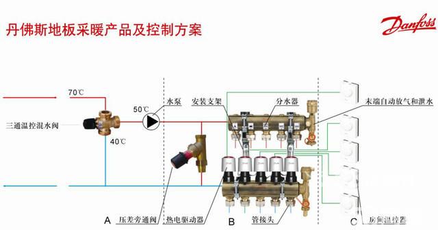 金华别墅地暖安装设计公司——杭州日新