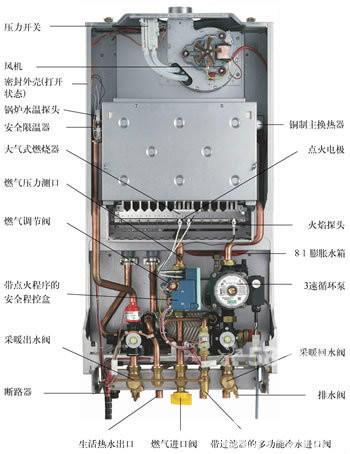 安装,移机,热水器更换镁棒图片